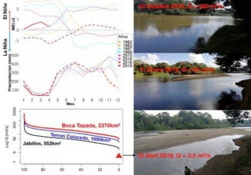 Sequía de la zona norte va más allá del fenómeno de El Niño